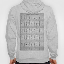Ancient And Mystical Alphabets Hoody
