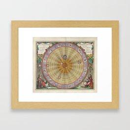 Keller's Harmonia Macrocosmica - Planisphere of Copernicus 1661 Framed Art Print