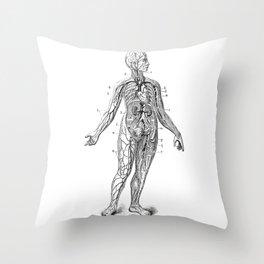 Bloody Woman Throw Pillow