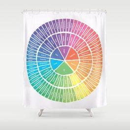 Emotion Wheel Shower Curtain