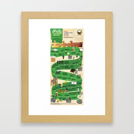 Infographic: How Far Will Home Brewing Take You? Framed Art Print
