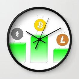 Cryptopodium. Wall Clock