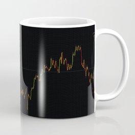Forex stock market chart Coffee Mug
