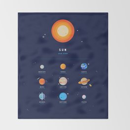 Planets Series Poster Throw Blanket