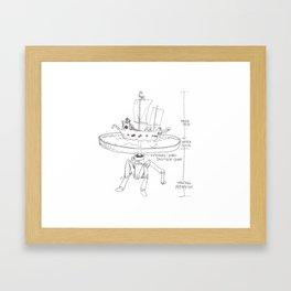 Mechanism for Inland Pirating.  Framed Art Print