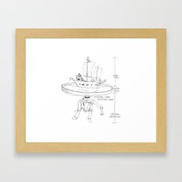 Mechanism for Inland Pirating.  Framed Art Print
