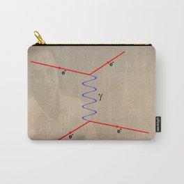 Feynman Diagram Carry-All Pouch
