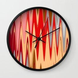 Inconsistent Constant Wall Clock