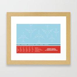 America aviation Framed Art Print