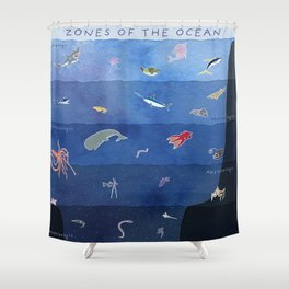Zones of the Ocean Shower Curtain