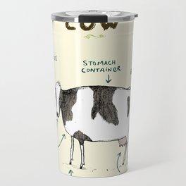 Anatomy of a Cow Travel Mug