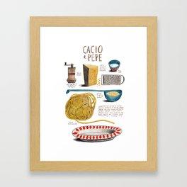 illustrated recipes: cacio e pepe Framed Art Print