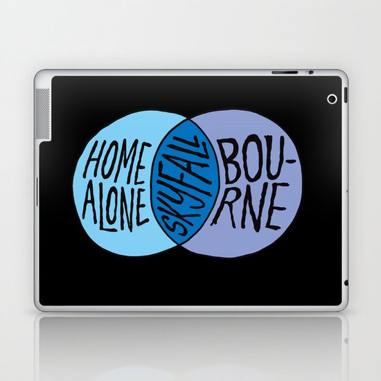 Home Abourne Laptop & iPad Skin