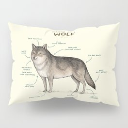 Anatomy of a Wolf Pillow Sham