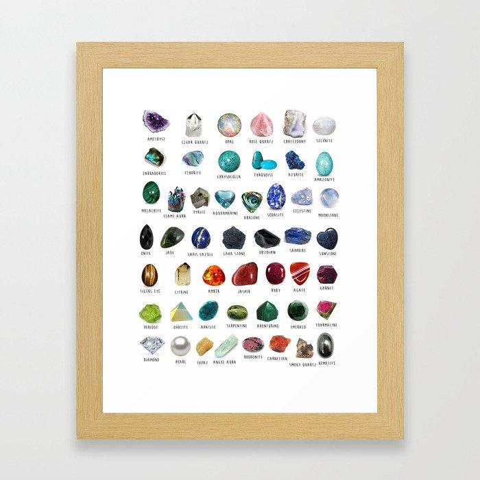 crystals gemstones identification Framed Art Print