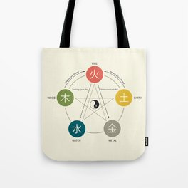 Five Elements / Phases Poster (Wu Xing) Tote Bag
