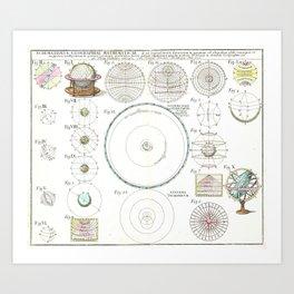 Homann Heirs Solar System Astronomical Chart Art Print