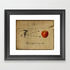 Apple to Eye Framed Art Print