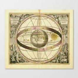 Antique Geometric Univers Zodiac Sign Canvas Print