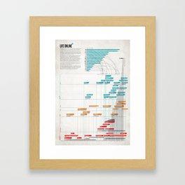 DN: Life Online Framed Art Print
