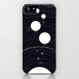 Stellarum Ordo Solaris: A map of our Solar system iPhone Case