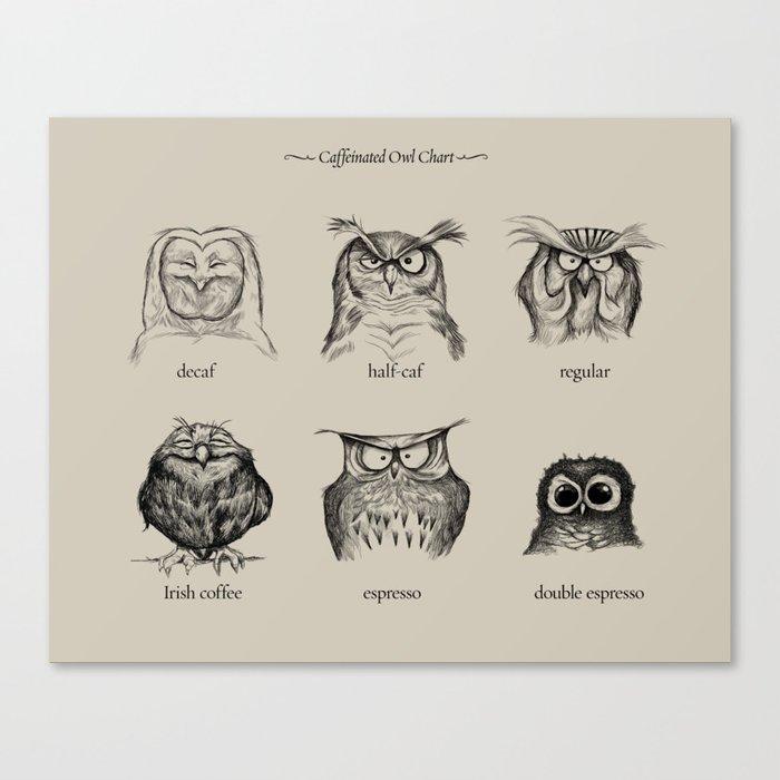 Caffeinated Owls Leinwanddruck