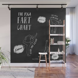 The Yoga Fart Chart Wall Mural