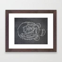 Fugu Butcher Diagram (Blowfish Meat Chart) Framed Art Print
