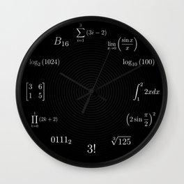 MATH EQUATIONS AND NOTATIONS Wall Clock