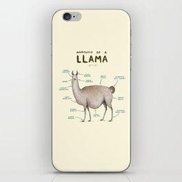 Anatomy of a Llama iPhone Skin
