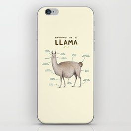 Anatomy of a Llama iPhone Skin