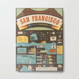 San Francisco Infographic - 59 Illustrated Facts Metal Print