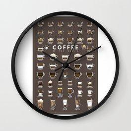 Coffee Chart Wall Clock