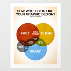 How Would You Like Your Graphic Design? Art Print