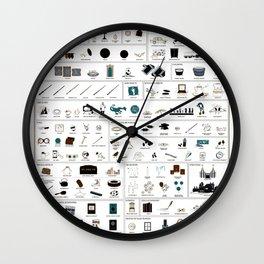 The Wizarding World Wall Clock