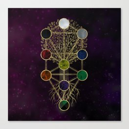Kabbalah The Tree of Life - Etz Hayim Canvas Print