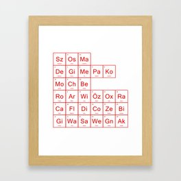 Periodic Table of Arsenal Framed Art Print