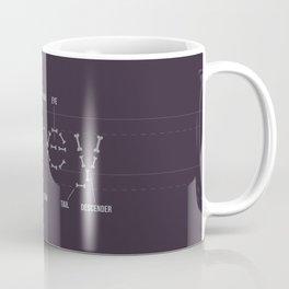 Grey's Anatomy Coffee Mug