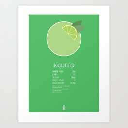 Mojito Cocktail Recipe Poster (Imperial) Art Print