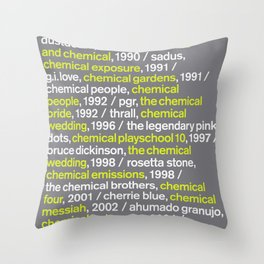 """CHEMICAL"" - Blank Poster Throw Pillow"