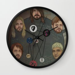 Foo Fighter - A Sign Of Life Wall Clock