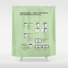 Bookbinding – About Paperback and Hardcover in Detail (in English) Shower Curtain