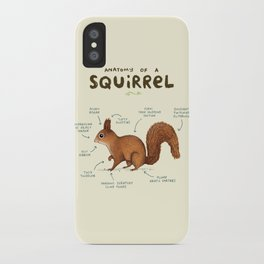 Anatomy of a Squirrel iPhone Case
