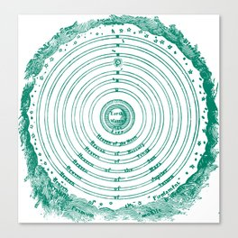 The Crystalline Spheres of Ptolemy Canvas Print
