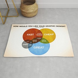 How Would You Like Your Graphic Design? Rug