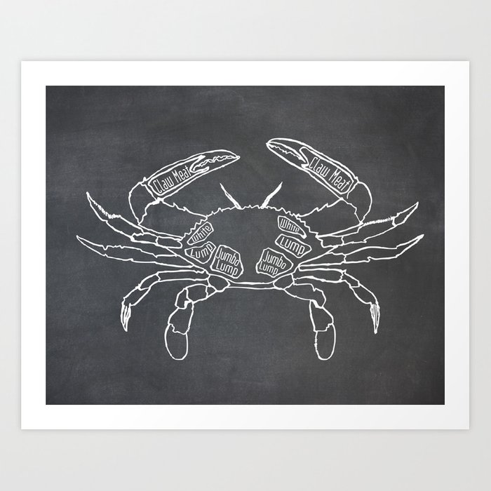crab butcher diagram seafood meat chart prints?wait=0&attempt=0 crab butcher diagram (seafood meat chart) art print by