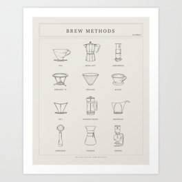 Coffee Brew Methods Poster Art Print