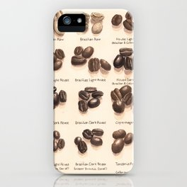 Coffee iPhone Case