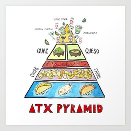 Austin Food Pyramid Art Print