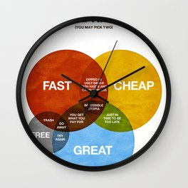 How Would You Like Your Graphic Design? Wall Clock